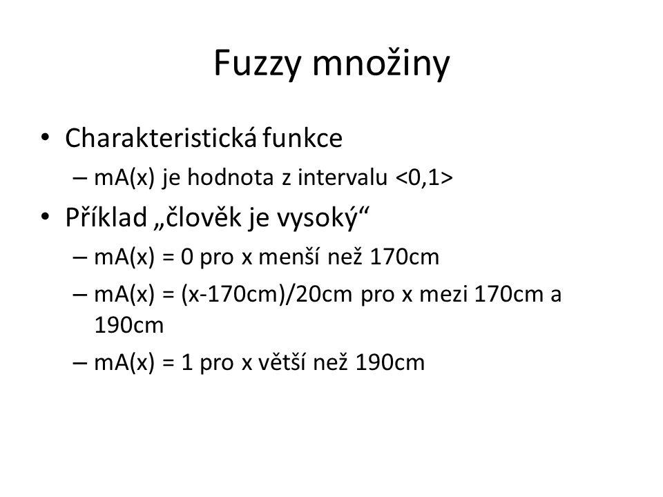 """Fuzzy množiny Charakteristická funkce Příklad """"člověk je vysoký"""