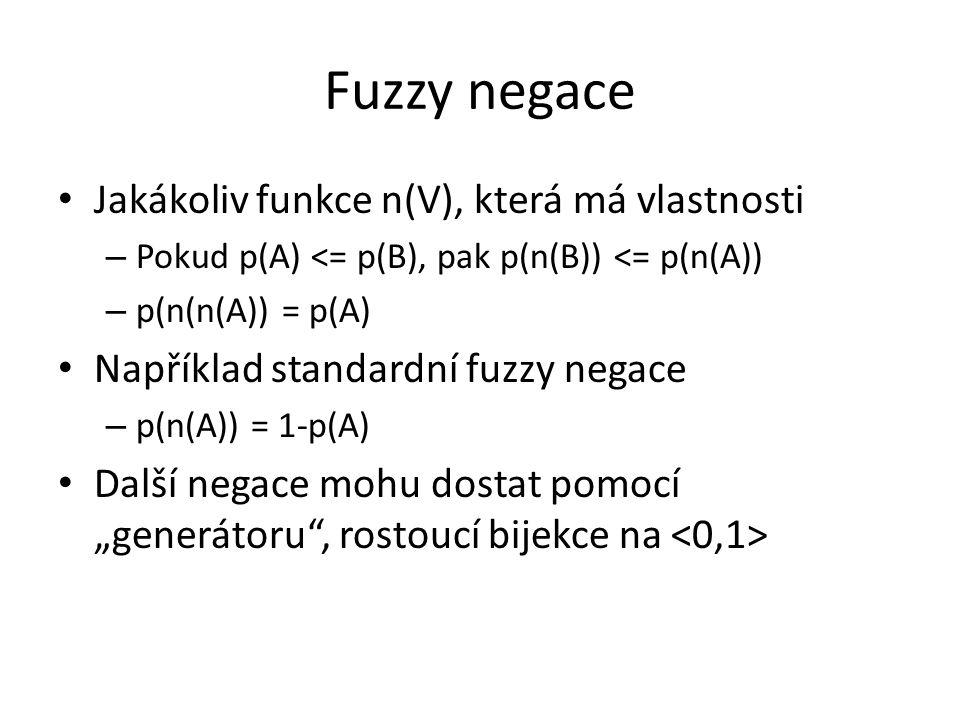 Fuzzy negace Jakákoliv funkce n(V), která má vlastnosti
