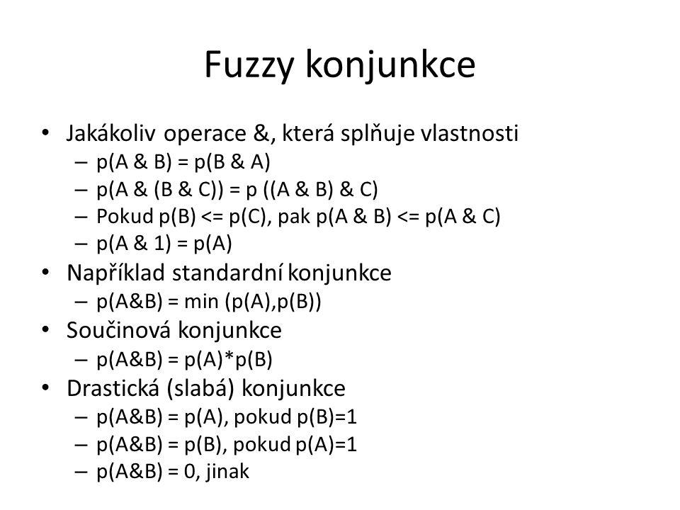 Fuzzy konjunkce Jakákoliv operace &, která splňuje vlastnosti
