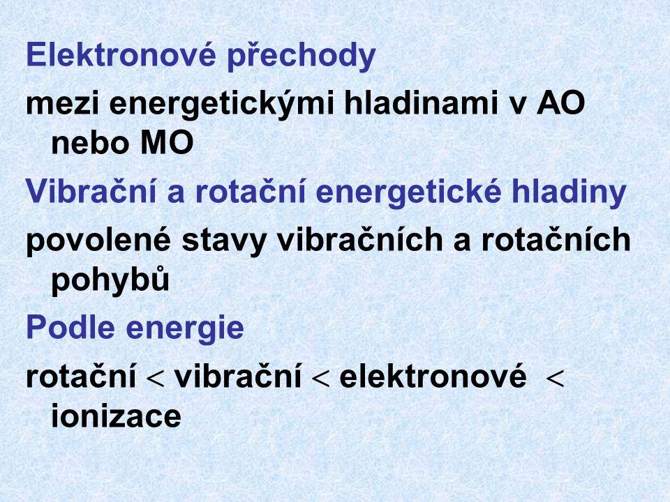 Elektronové přechody mezi energetickými hladinami v AO nebo MO. Vibrační a rotační energetické hladiny.