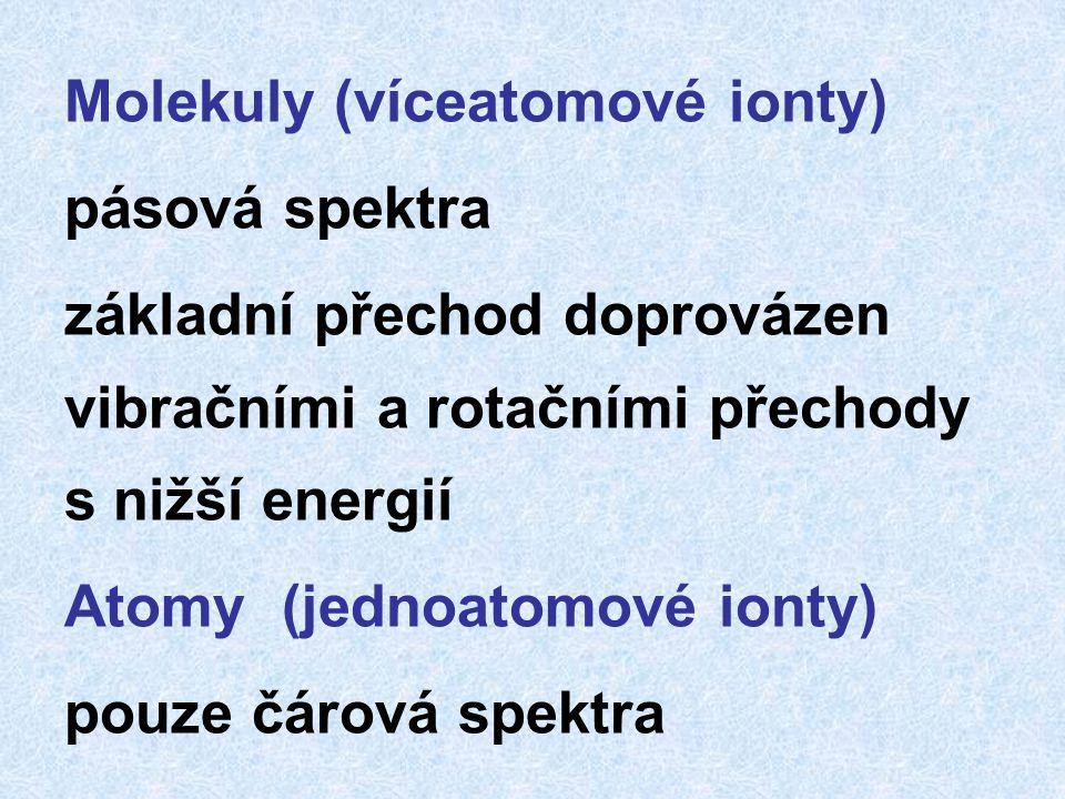 Molekuly (víceatomové ionty)