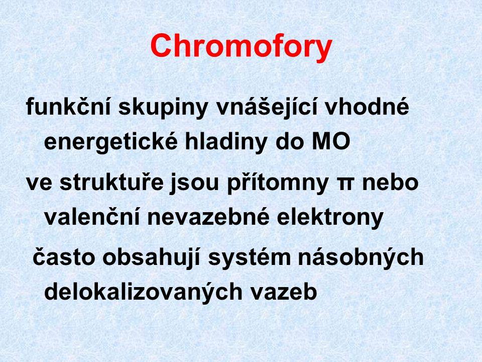 Chromofory funkční skupiny vnášející vhodné energetické hladiny do MO