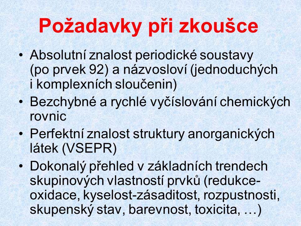 Požadavky při zkoušce Absolutní znalost periodické soustavy (po prvek 92) a názvosloví (jednoduchých i komplexních sloučenin)