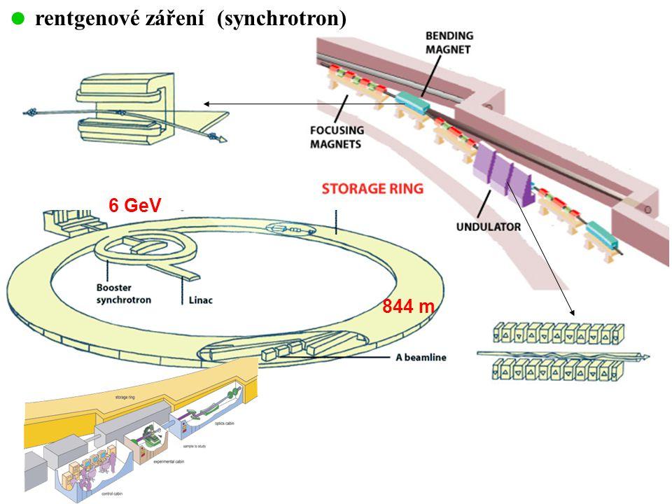  rentgenové záření (synchrotron)