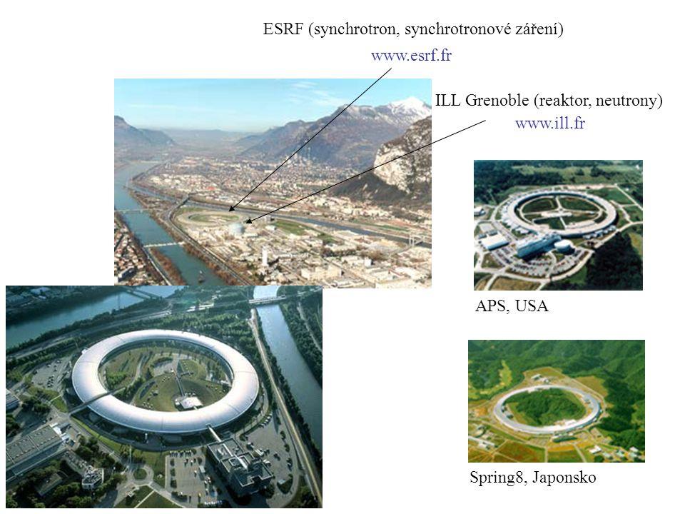 ESRF (synchrotron, synchrotronové záření)