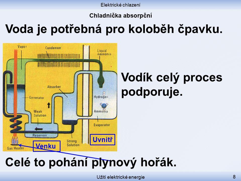 Užití elektrické energie
