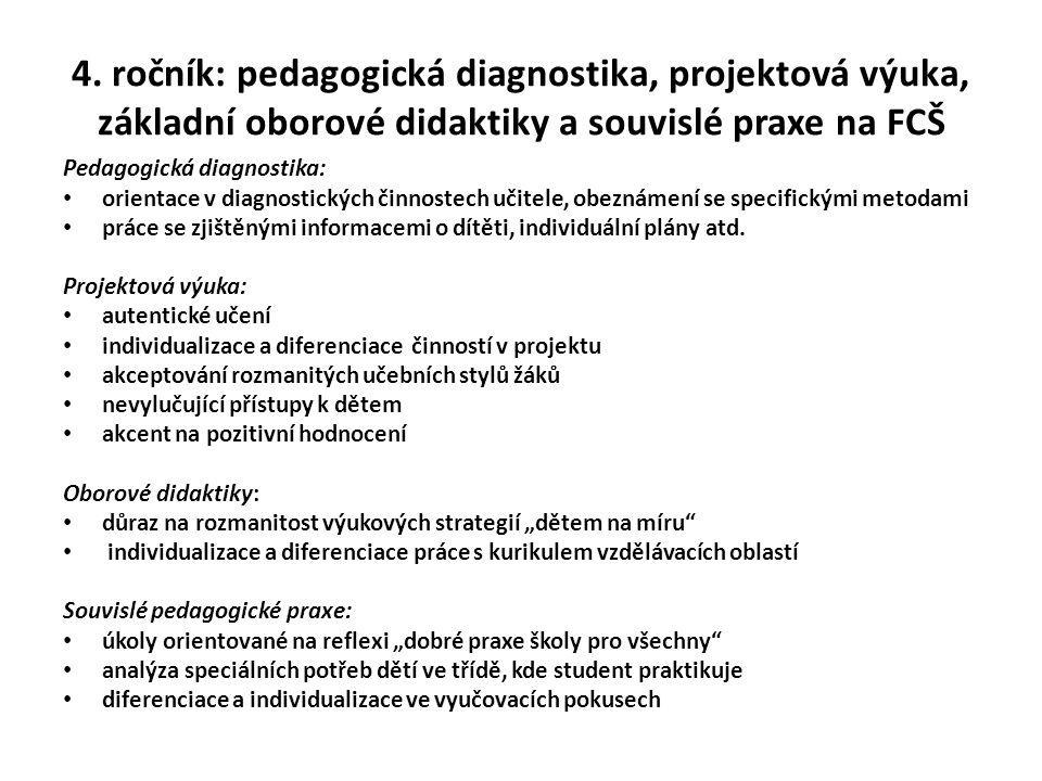 4. ročník: pedagogická diagnostika, projektová výuka, základní oborové didaktiky a souvislé praxe na FCŠ