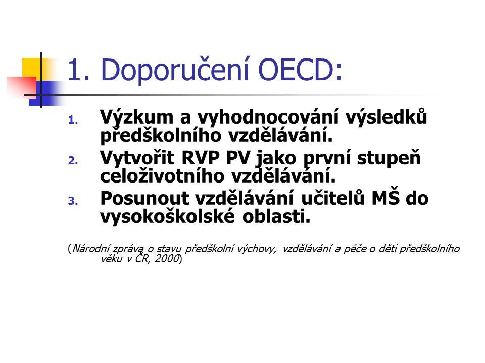 1. Doporučení OECD: Výzkum a vyhodnocování výsledků předškolního vzdělávání. Vytvořit RVP PV jako první stupeň celoživotního vzdělávání.