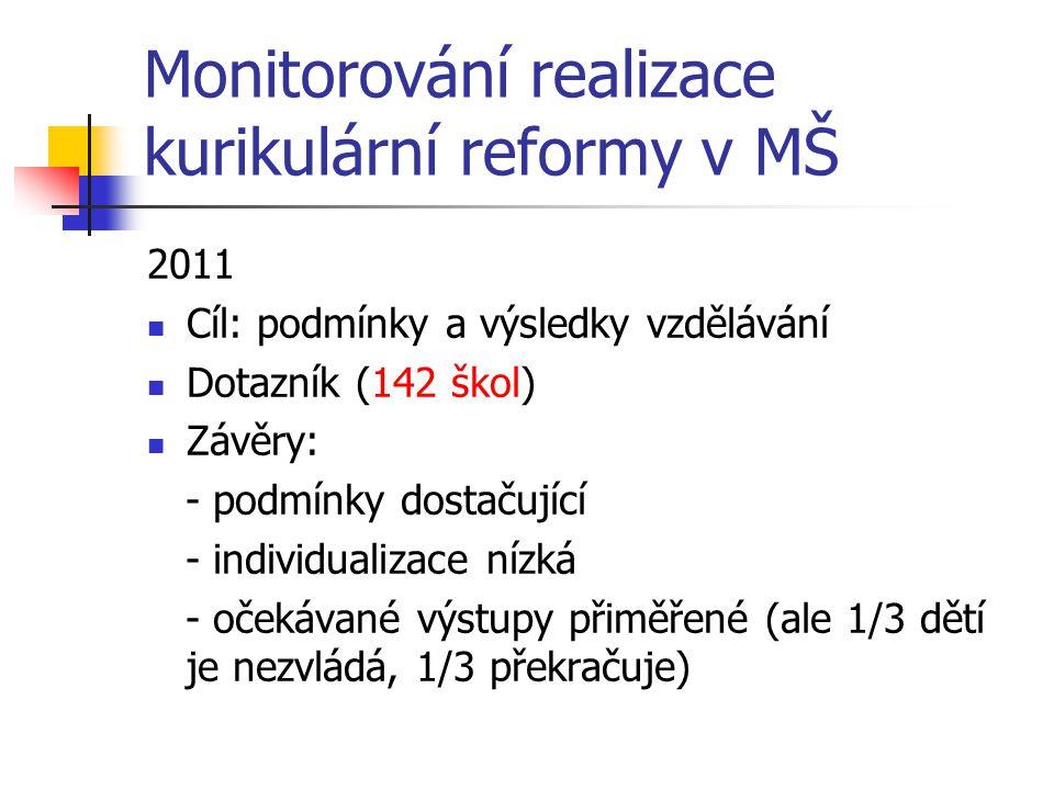 Monitorování realizace kurikulární reformy v MŠ