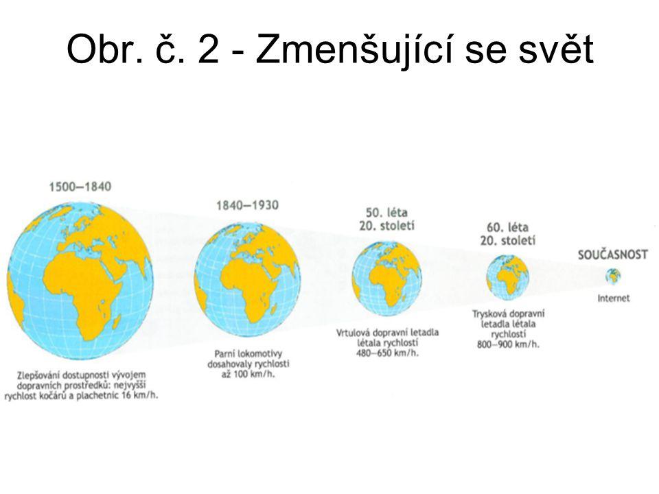 Obr. č. 2 - Zmenšující se svět