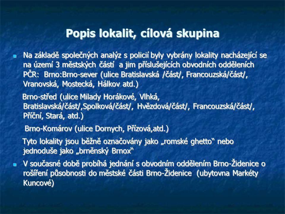 Popis lokalit, cílová skupina