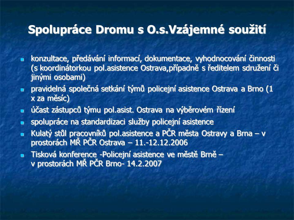 Spolupráce Dromu s O.s.Vzájemné soužití