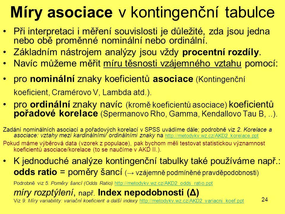 Míry asociace v kontingenční tabulce