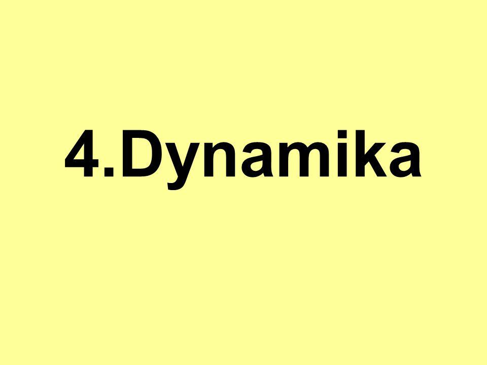 4.Dynamika