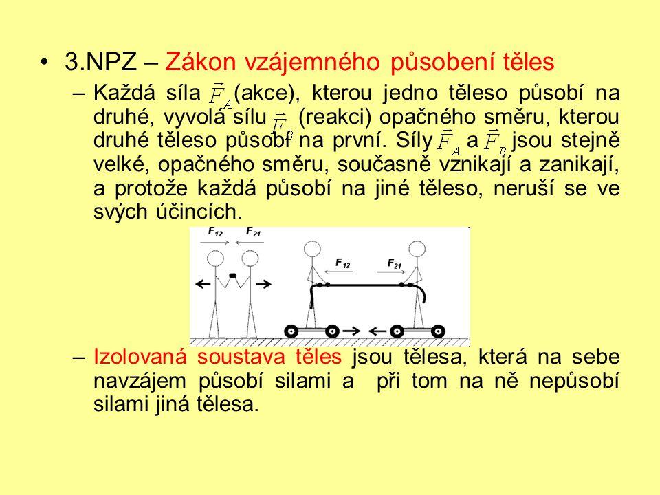 3.NPZ – Zákon vzájemného působení těles