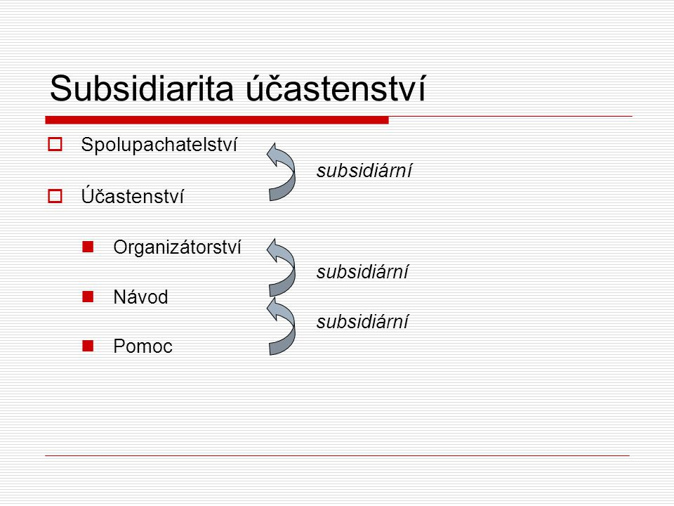 Subsidiarita účastenství