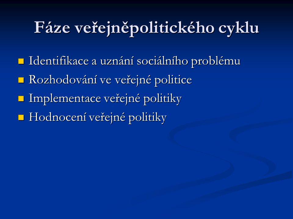 Fáze veřejněpolitického cyklu