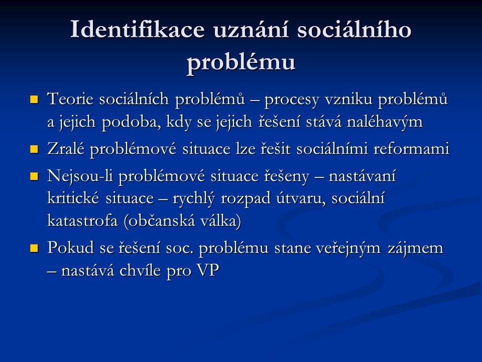 Identifikace uznání sociálního problému