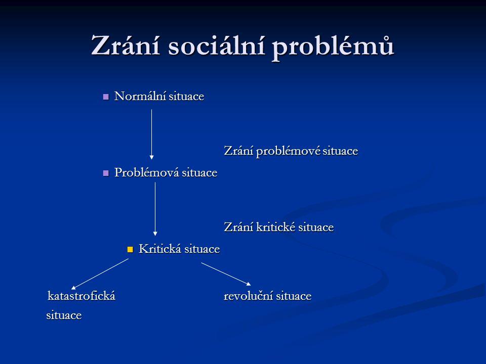 Zrání sociální problémů