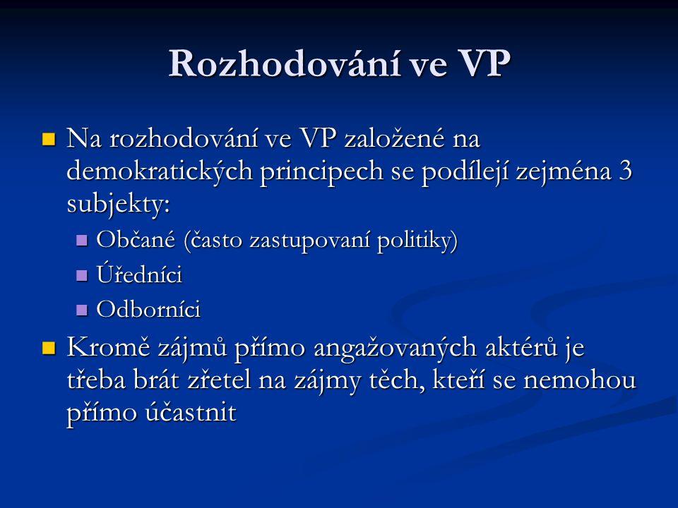 Rozhodování ve VP Na rozhodování ve VP založené na demokratických principech se podílejí zejména 3 subjekty: