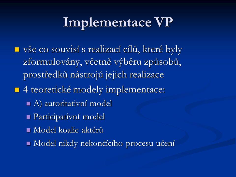 Implementace VP vše co souvisí s realizací cílů, které byly zformulovány, včetně výběru způsobů, prostředků nástrojů jejich realizace.