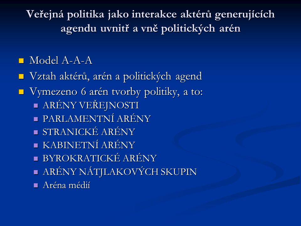 Vztah aktérů, arén a politických agend
