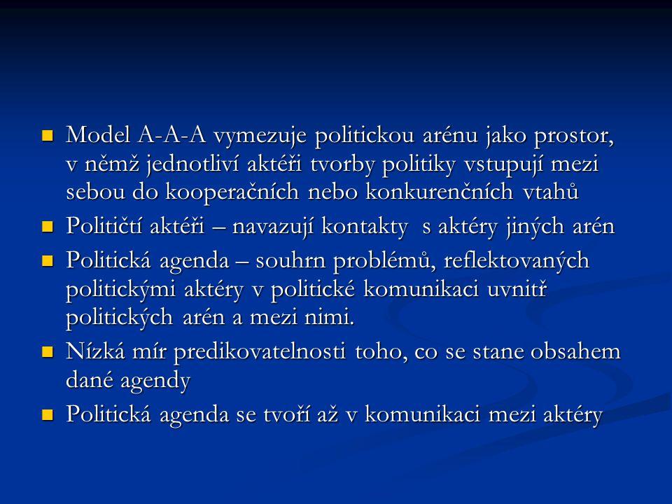 Model A-A-A vymezuje politickou arénu jako prostor, v němž jednotliví aktéři tvorby politiky vstupují mezi sebou do kooperačních nebo konkurenčních vtahů