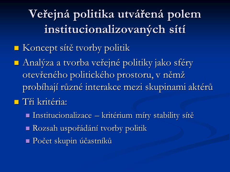 Veřejná politika utvářená polem institucionalizovaných sítí