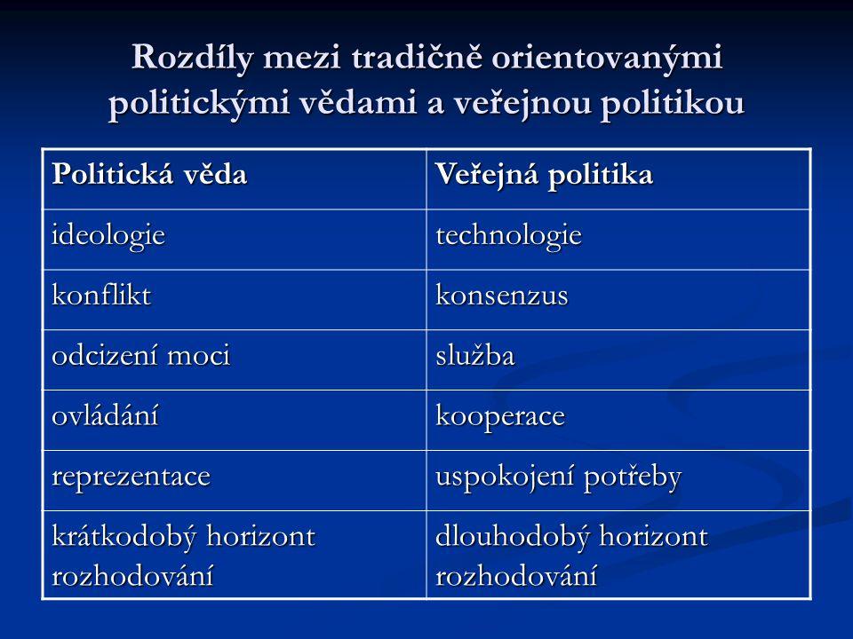 Rozdíly mezi tradičně orientovanými politickými vědami a veřejnou politikou