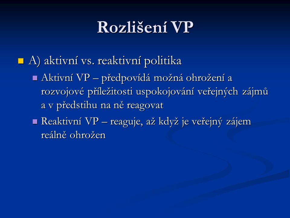 Rozlišení VP A) aktivní vs. reaktivní politika