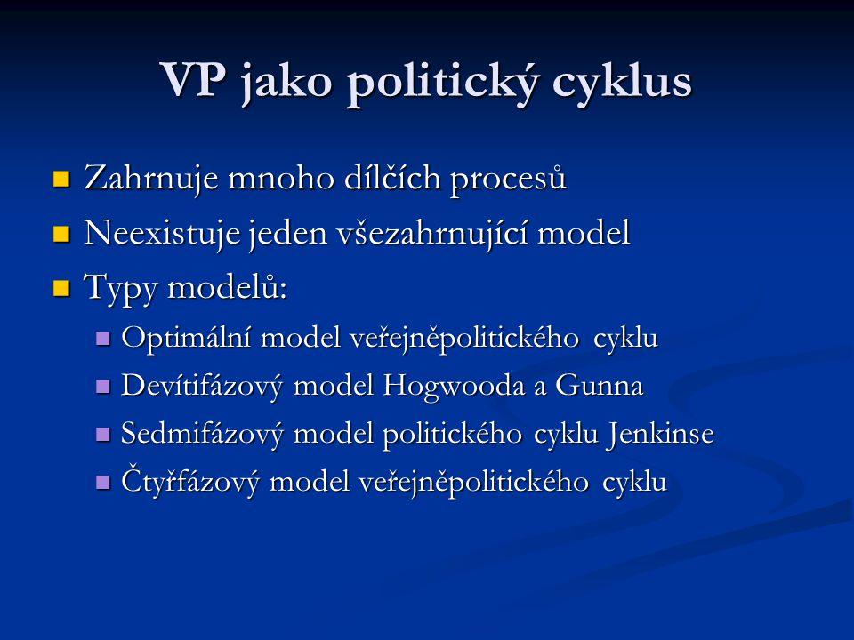 VP jako politický cyklus