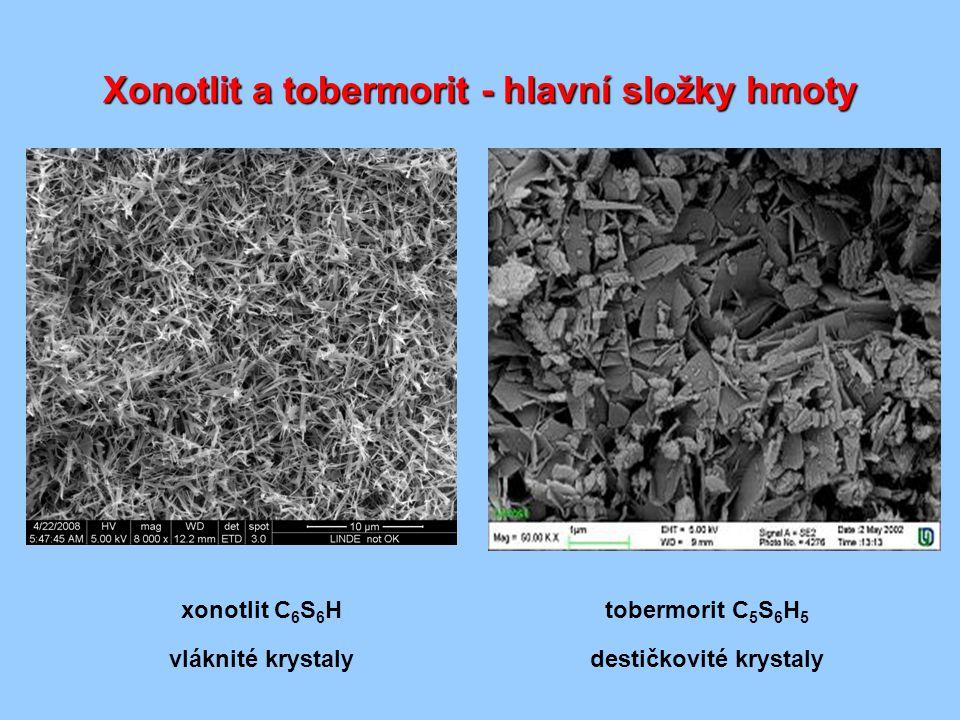 Xonotlit a tobermorit - hlavní složky hmoty