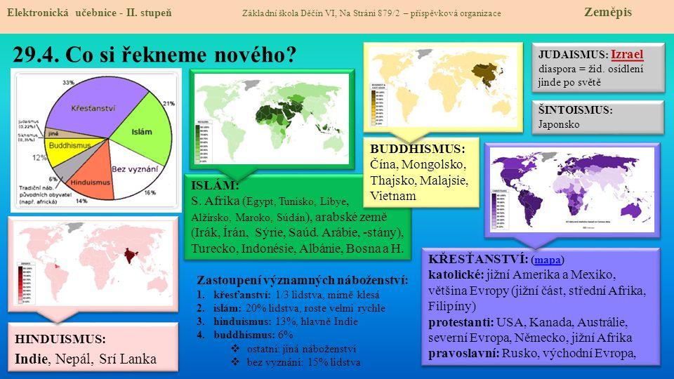 29.4. Co si řekneme nového Indie, Nepál, Srí Lanka BUDDHISMUS: