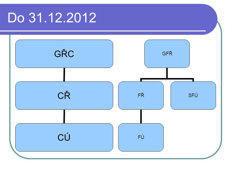 Do 31.12.2012