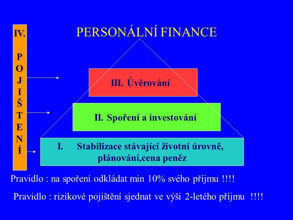 II. Spoření a investování Stabilizace stávající životní úrovně,