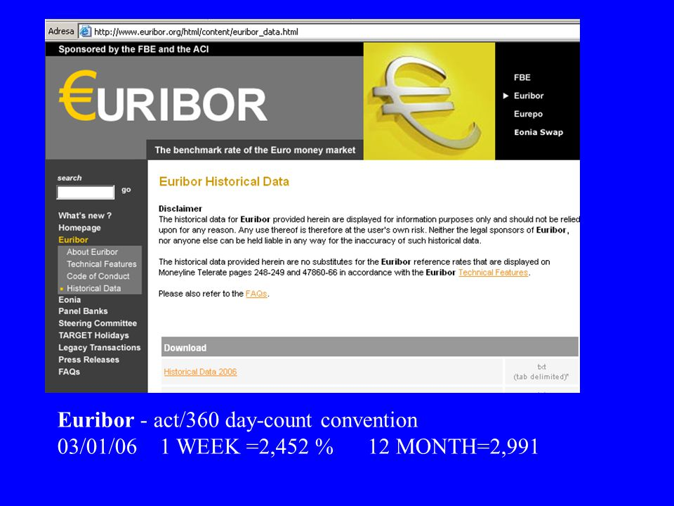 Euribor - act/360 day-count convention