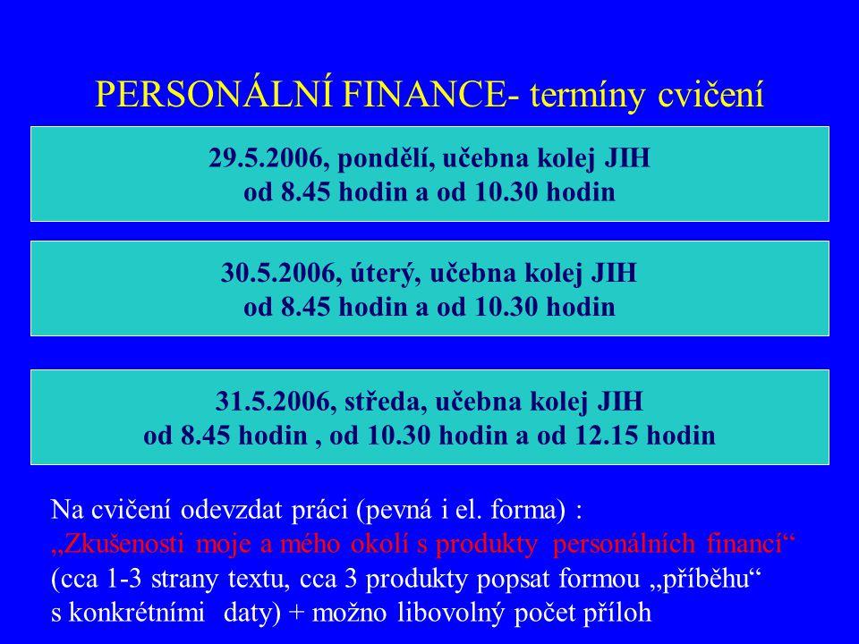 PERSONÁLNÍ FINANCE- termíny cvičení