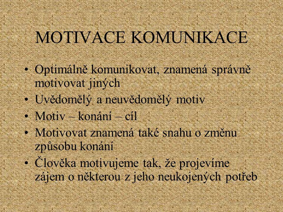 MOTIVACE KOMUNIKACE Optimálně komunikovat, znamená správně motivovat jiných. Uvědomělý a neuvědomělý motiv.