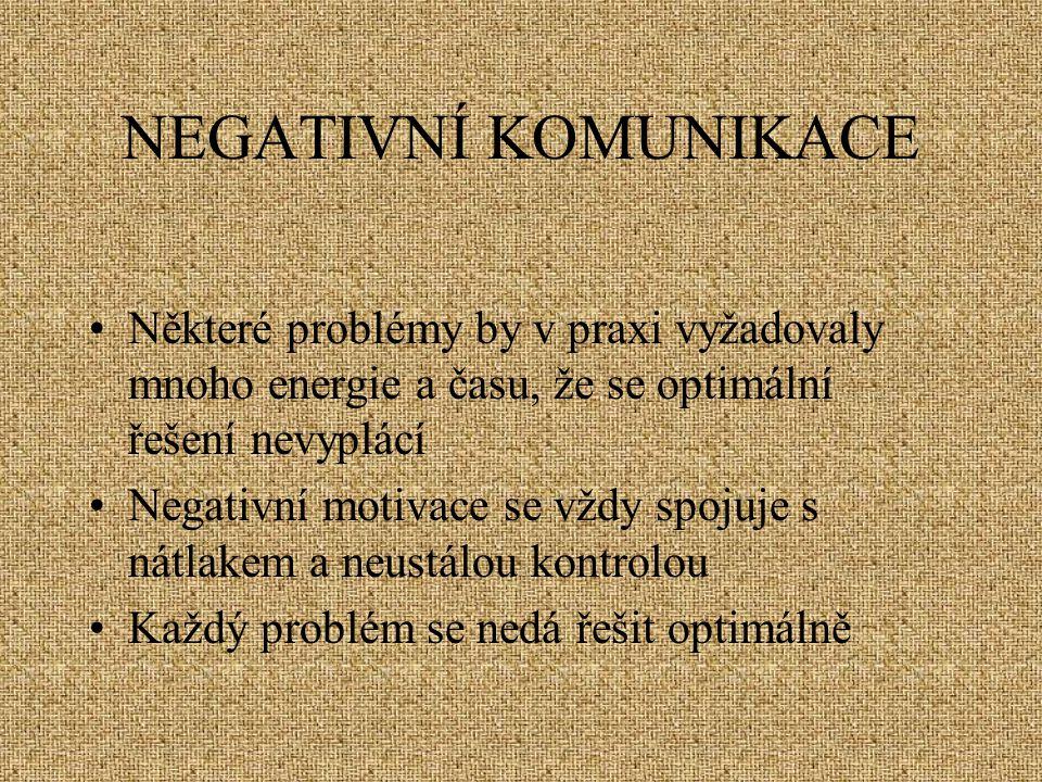 NEGATIVNÍ KOMUNIKACE Některé problémy by v praxi vyžadovaly mnoho energie a času, že se optimální řešení nevyplácí.