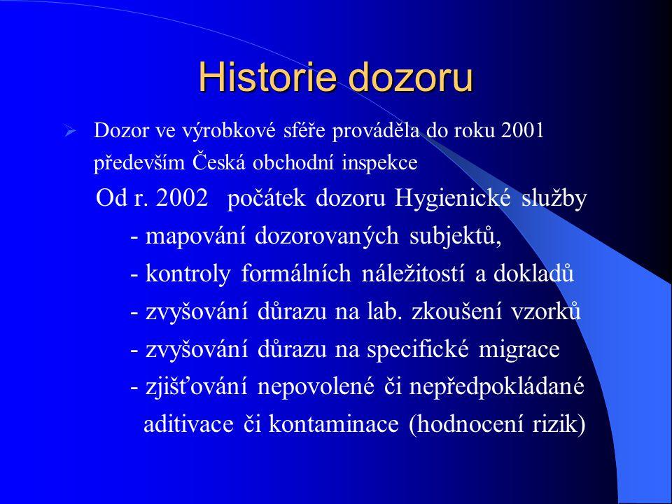 Historie dozoru Od r. 2002 počátek dozoru Hygienické služby