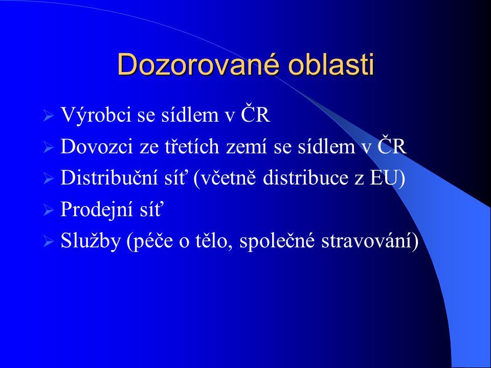 Dozorované oblasti Výrobci se sídlem v ČR