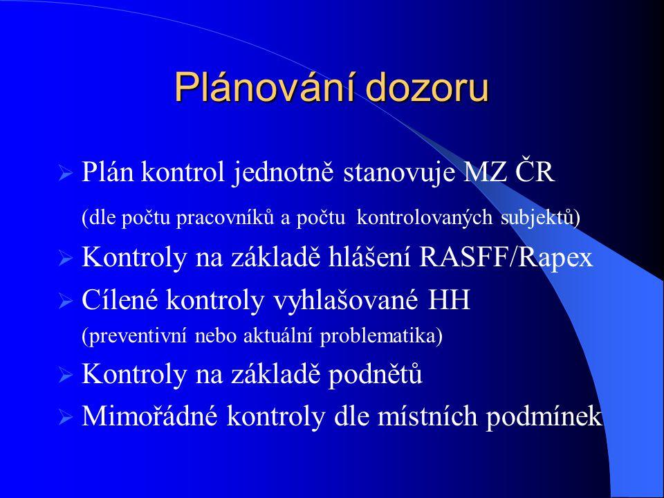 Plánování dozoru Plán kontrol jednotně stanovuje MZ ČR