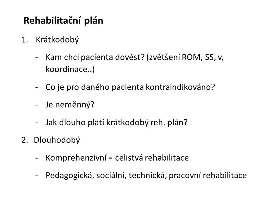 Rehabilitační plán Krátkodobý
