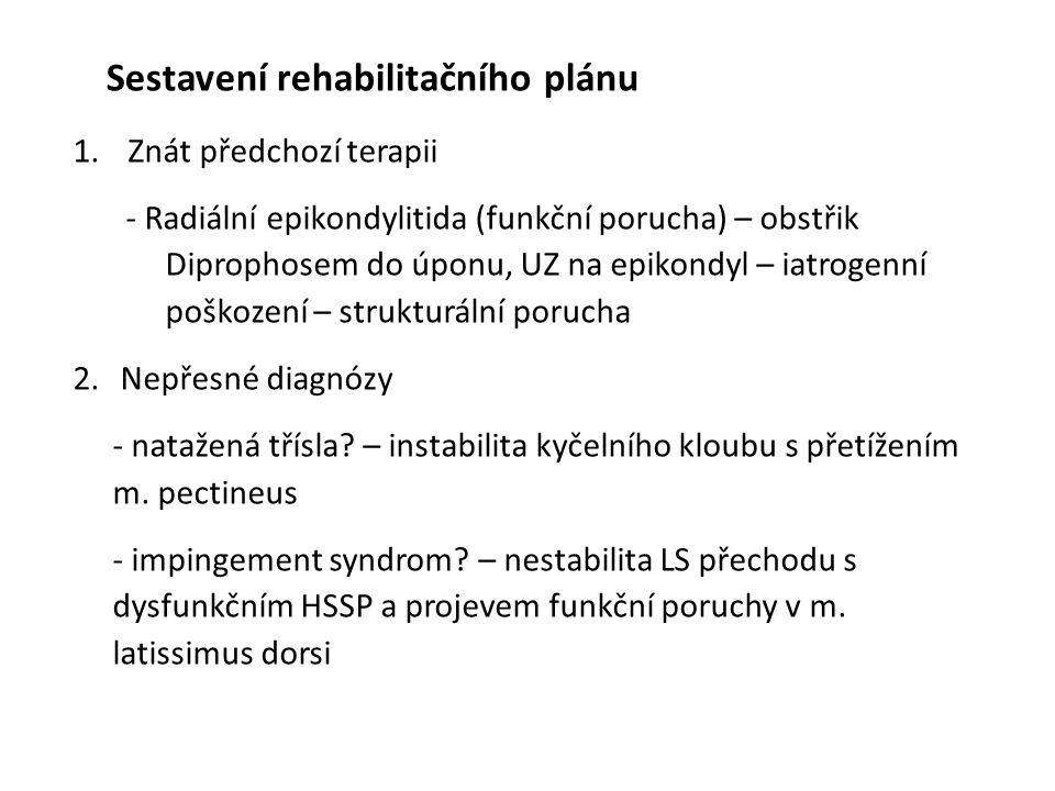 Sestavení rehabilitačního plánu