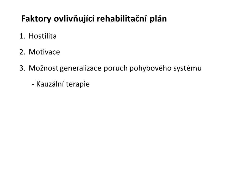 Faktory ovlivňující rehabilitační plán