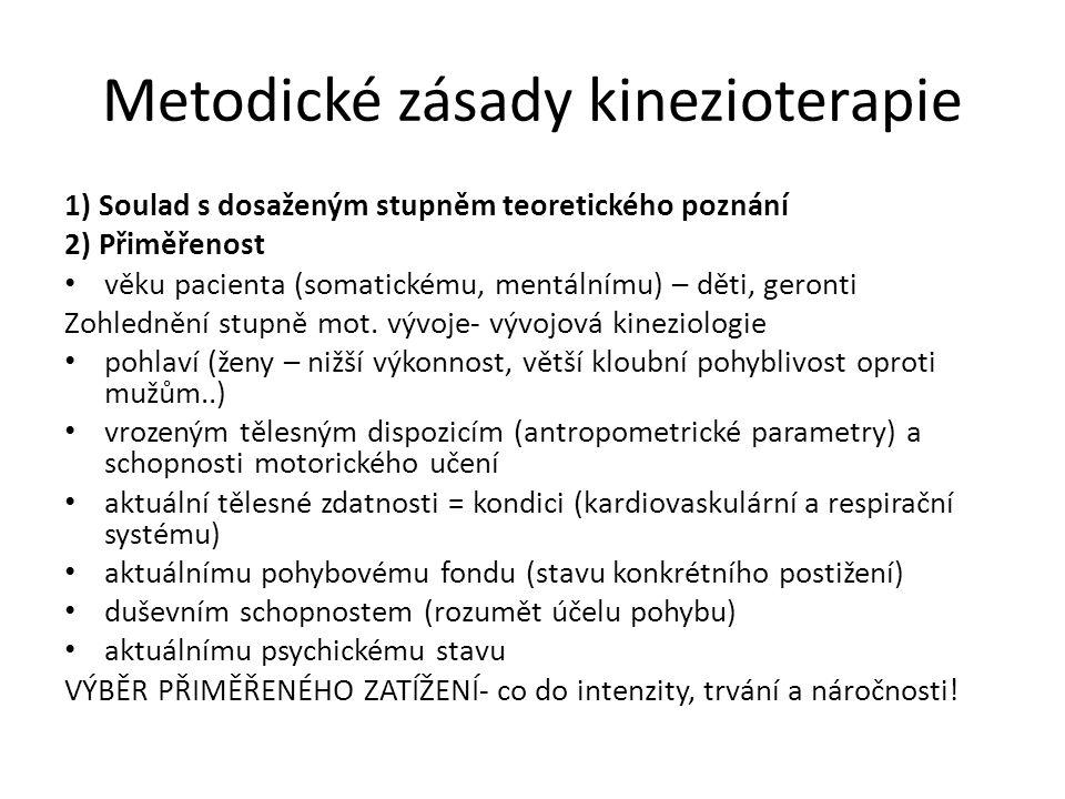 Metodické zásady kinezioterapie