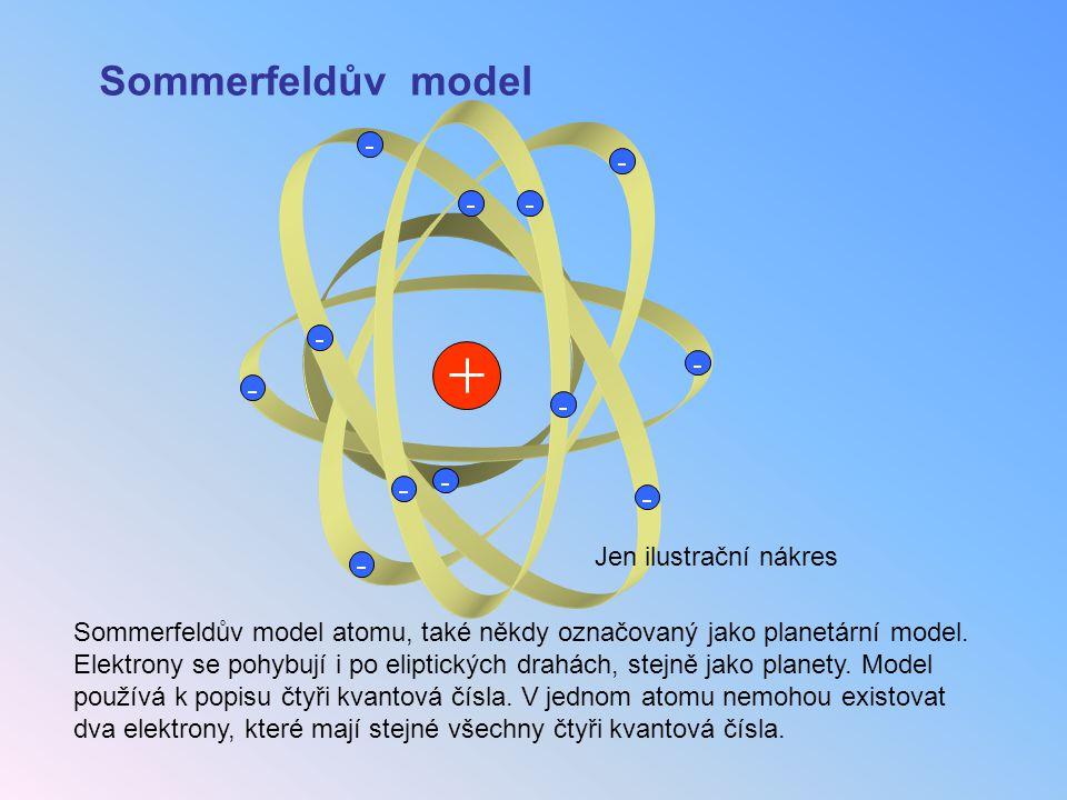Sommerfeldův model Jen ilustrační nákres