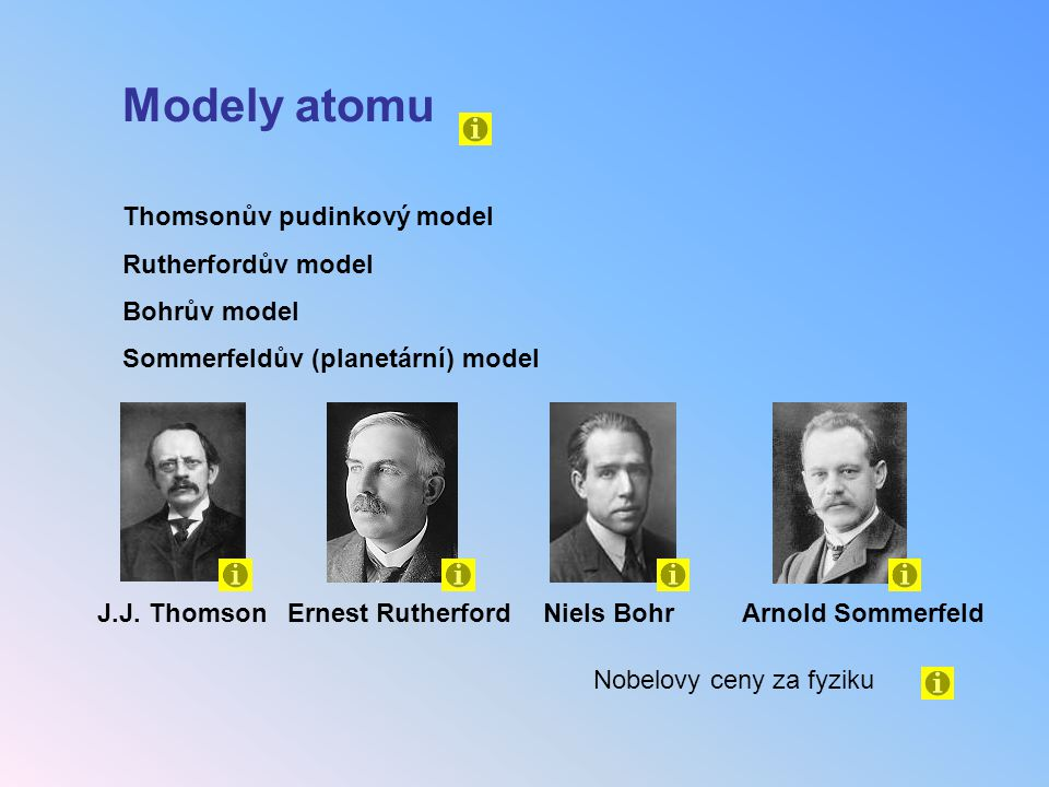 Modely atomu Thomsonův pudinkový model Rutherfordův model Bohrův model