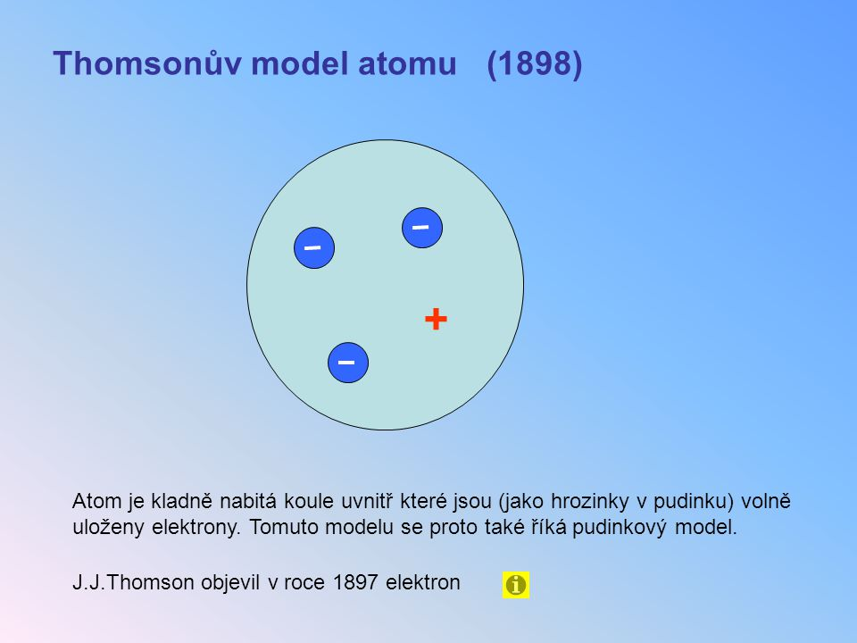+ Thomsonův model atomu (1898)