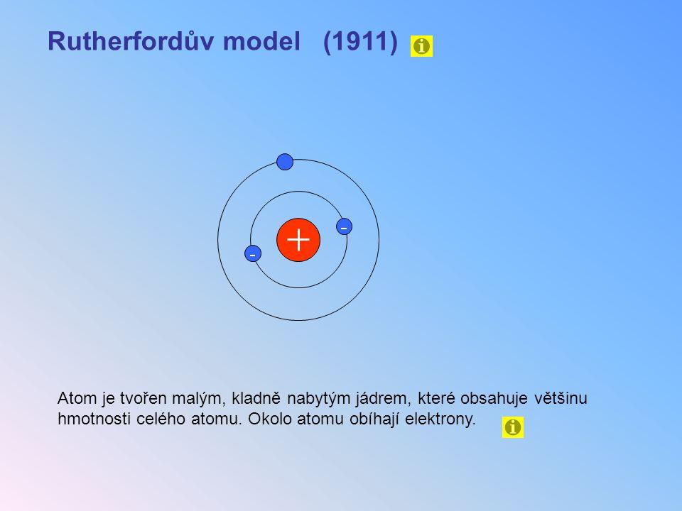 Rutherfordův model (1911)